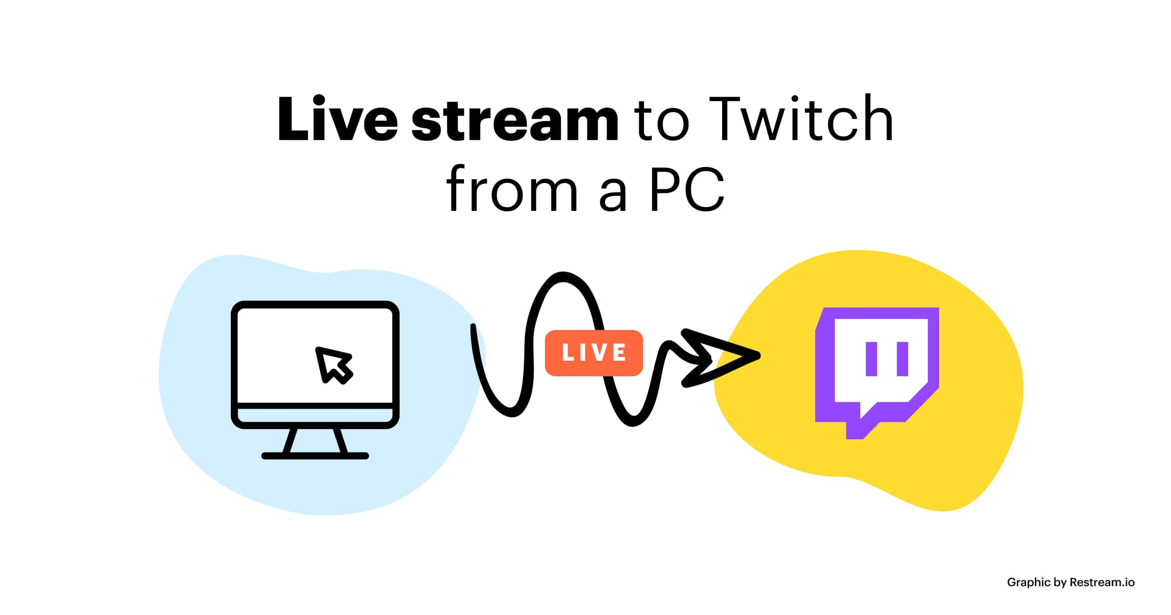 Live stream to Twitch from a PC